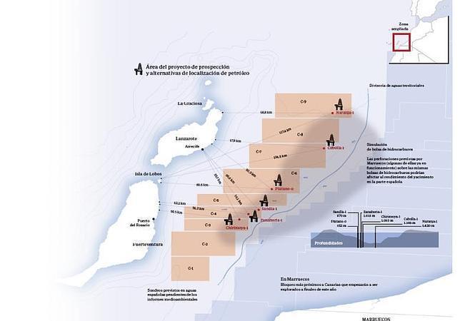 Canarias, más cerca de encontrar petróleo