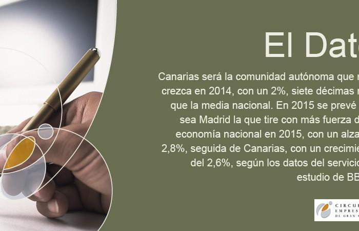 Canarias, ¿la economía que más crecerá en 2014?