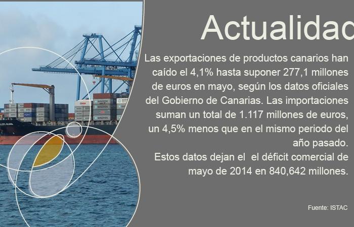 Mayo, revés para las exportaciones canarias