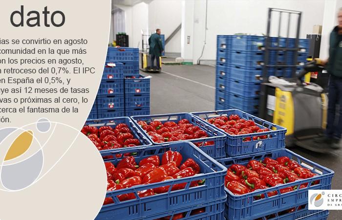 Canarias, la región donde más caen los precios